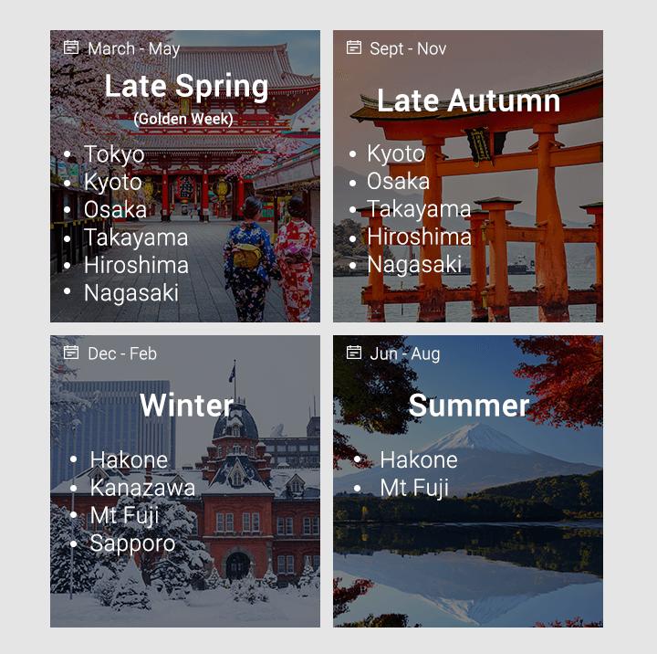 The Seasons Guide