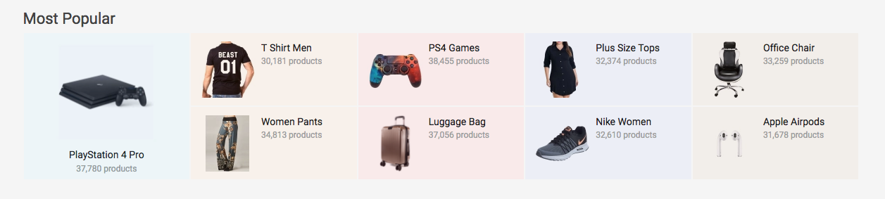 Lazada Categories