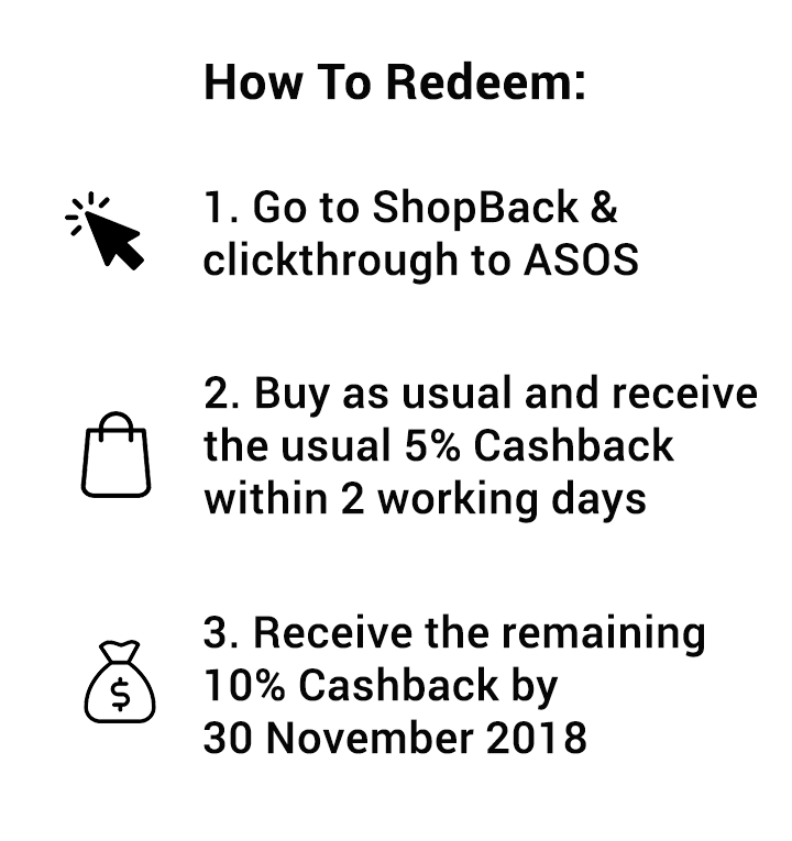 ASOS New Customers