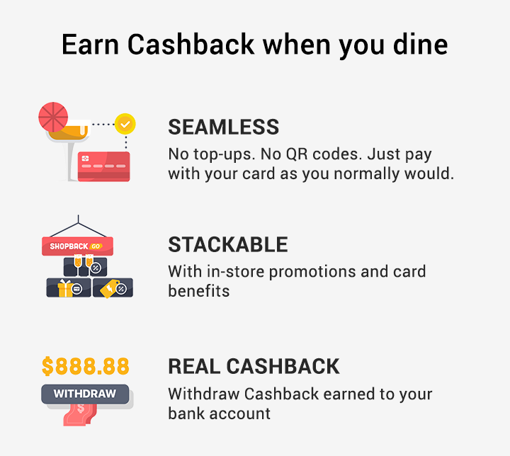 The Smart Local >< ShopBack