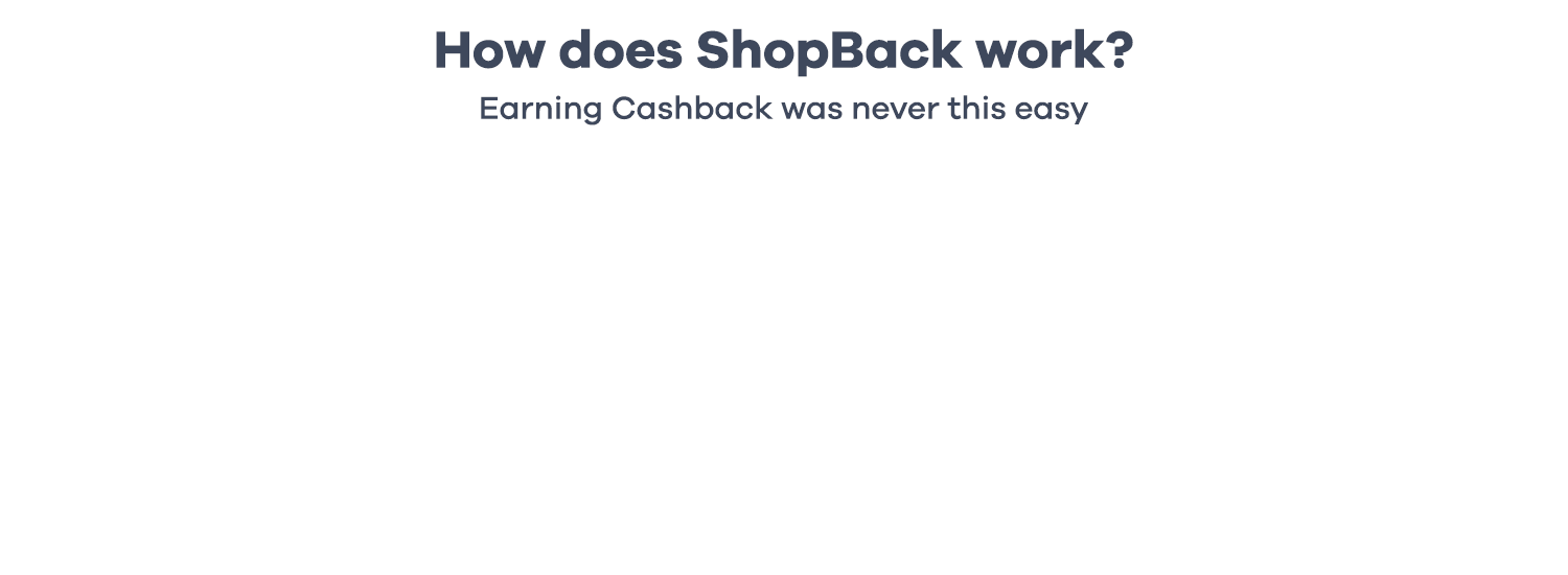 how does shopback work